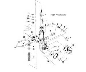 polaris magnum 425 wiring diagram polaris get free image about wiring diagram