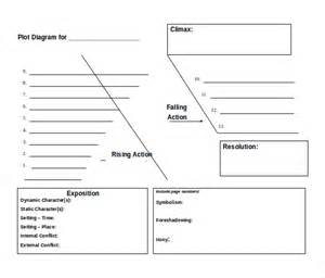 Plot Template by Doc 680676 Plot Chart Template Plot Diagram Template