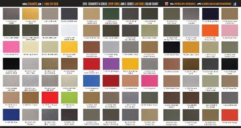 cerakote colors cerakote color chart cerakote color chart hyatt guns