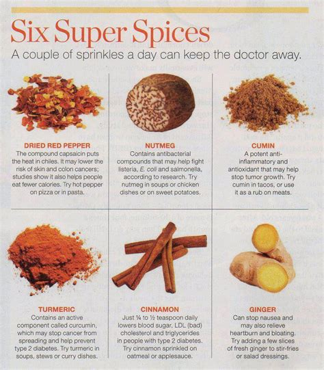 Spices Detox Liver by Spices To Improve Your Health Liver Cleansing Diet