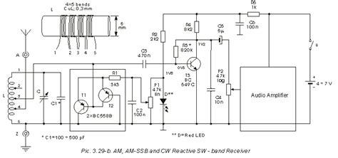 fm pattern works 3 9 b direct sw receiver for am am ssb cw signals