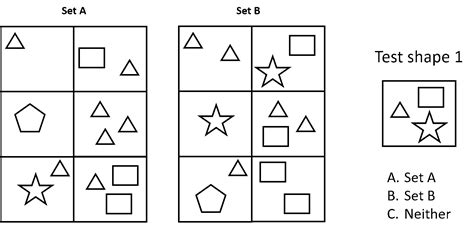 ukcat pattern questions ukcat abstract reasoning revision top tips