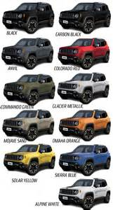 2015 jeep renegade colors
