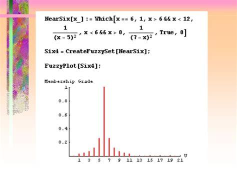 Fuzzy Mathematics fuzzy mathematics an application oriented introduction
