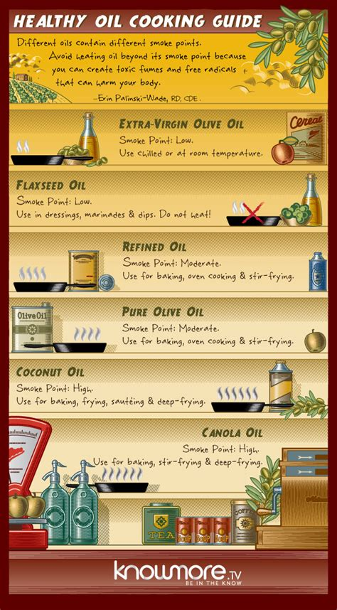 cooking infographics healthy oil cooking guide infographic infographic list