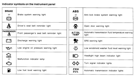2011 toyota corolla warning lights 2011 toyota corolla warning lights 2017 2018 best cars