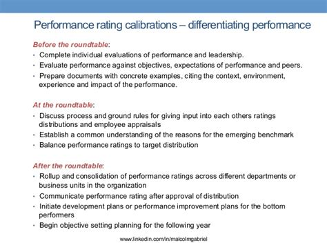 calibrating performance ratings