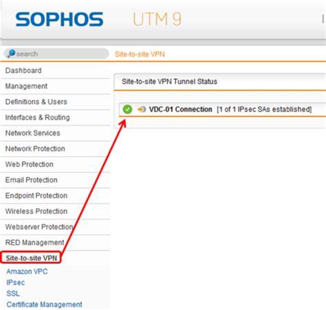 sophos utm tutorial create a site to site vpn using sophos utm aws labs com