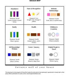 feng shui colors bagua feng shui feng shui pinterest home design home and colors