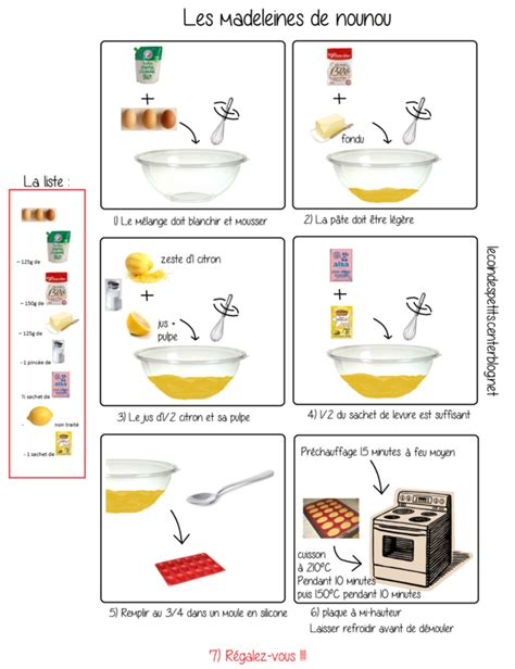recette cuisine maternelle recette illustr 233 e de madeleines au citron fa 231 on quot nounou quot