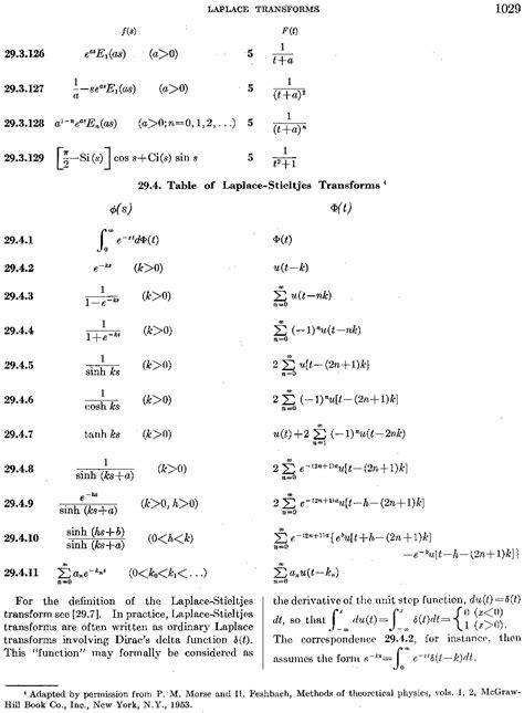 ocr physics coursework handbook ocr physics a coursework