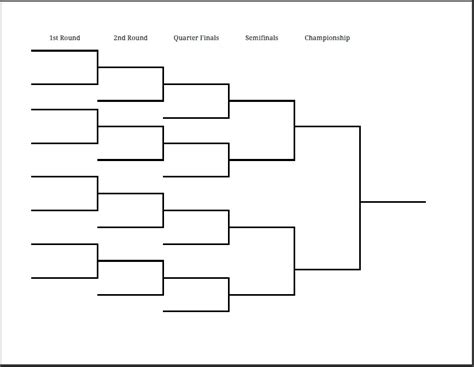 Tournament Chart Template by Free Printable 64 Team Tournament Bracket Autos Post