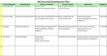 Template For A Personal Development Plan by Personal Development Plan Exle For Students