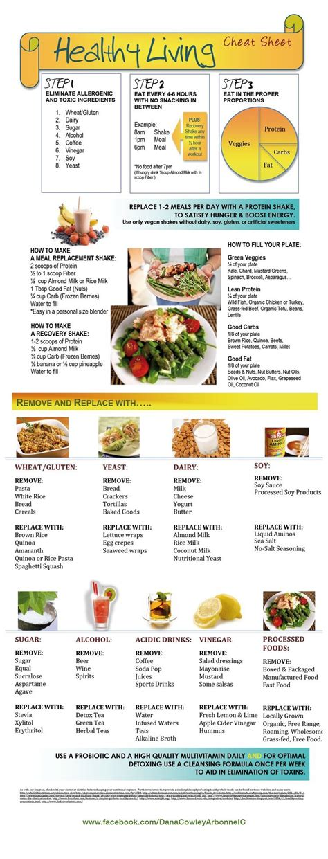 Arbonne 30 Day Detox Guide by Arbonne 30 Day To Healthy Living Arbonne