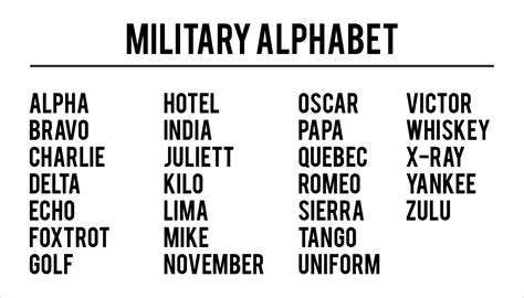 printable military alphabet i in military alphabet pictures to pin on pinterest