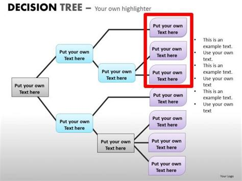 tree diagram template powerpoint tree decision tree powerpoint template ppt templates
