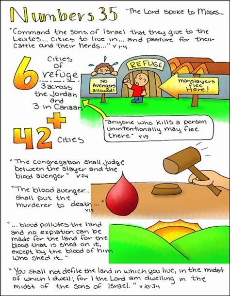 doodle god walkthrough pdf 230 best images about bible study on bible