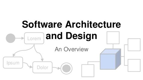 design pattern software architecture software architecture and design an overview