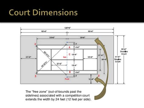 backyard tennis court dimensions tennis court dimensions developing preferences