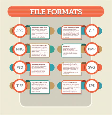 format file types the ultimate guide to file formats