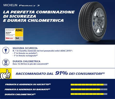 michelin primacy 3 test michelin primacy 3 215 60 r17 96h gommadiretto it