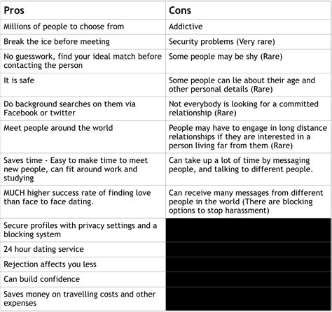 12 Pros And Cons Of Dating by 12 Pros And Cons Of Dating 12 Pros And Cons Of