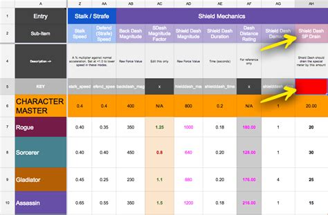 Design A Spreadsheet by Image Gallery Spreadsheet Designs