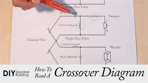 how to read a speaker crossover diagram diy building at