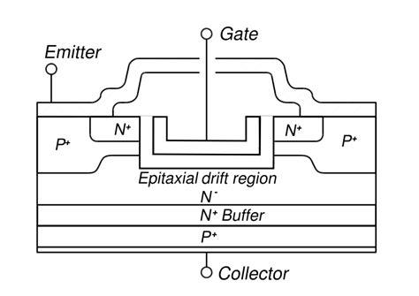 karakteristik transistor igbt steaa wyverys insulated gate bipolar transistor igbt