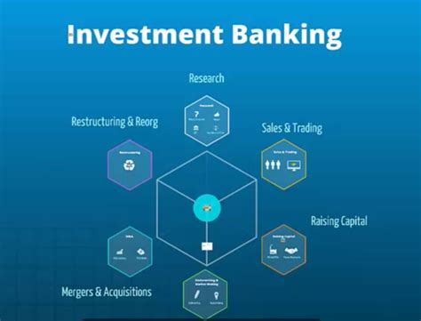 Wealth Management To Mba To Investment Banking by What Is An Investment Banking Course