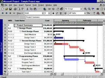 Integrated Master Schedule Ims Acqnotes Integrated Master Plan Template Excel