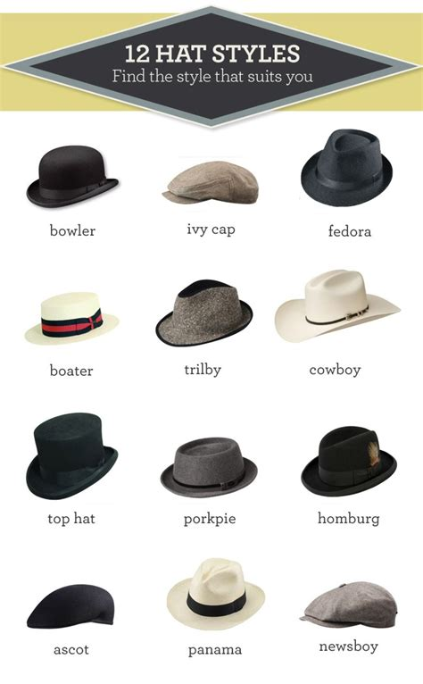 types of hats eaton square the male hats encyclopedia