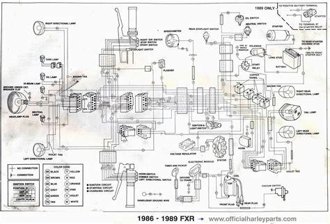 1992 Harley Davidson Ultra Glide Wiring Diagram Online