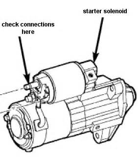 Jeep Liberty Clicking Noise Liberty My Jeep Liberty Wont Start Makes Clicking Sound But