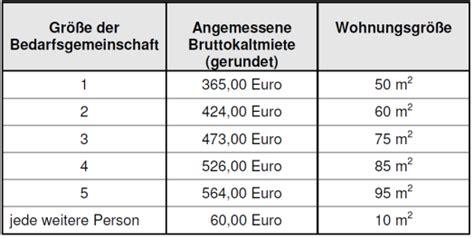 angemessene wohnung hartz 4 tabelle kosten der unterkunft kdu tabelle und mietobergrenzen