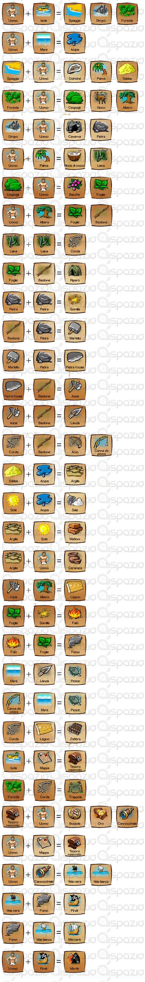 doodle hints doodle god walkthrough completiamo al 100 sopravvissuto