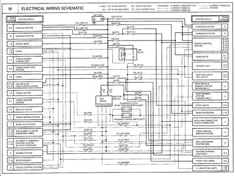 2005 kia sorrento ex engine diagram best site wiring harness