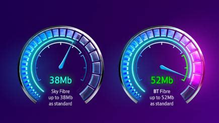 infinity advertising services bt infinity 52mbps fastest speeds as standard bt