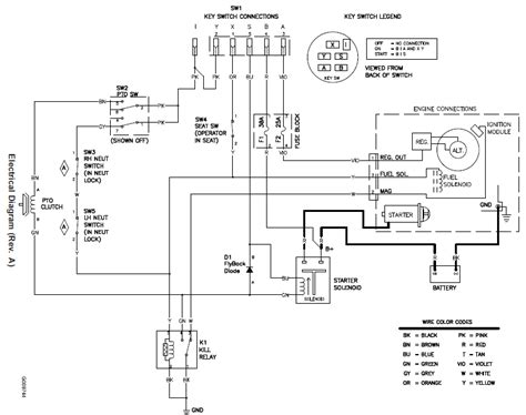 wiring diagram murray lawn mower the wiring