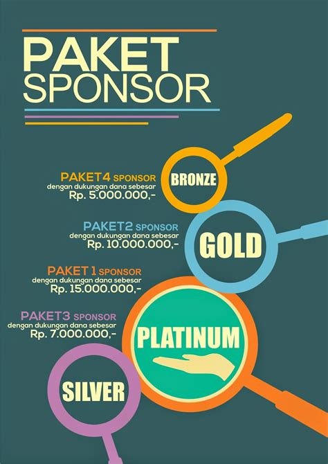 Design Proposal Sponsorship | sponsorship proposal design google search design