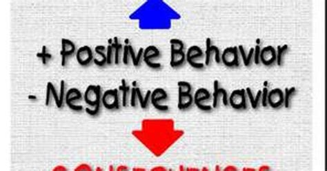 best quotations about behavior quotes best quotations about behavior