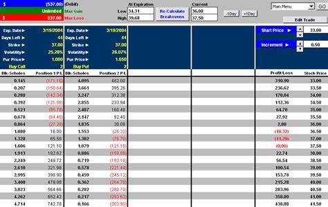 excel stock option analysis