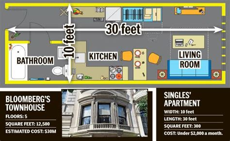 How Big Is 300 Square Feet by Mike Pushes For Smaller Apts For Young Singles Ny Daily