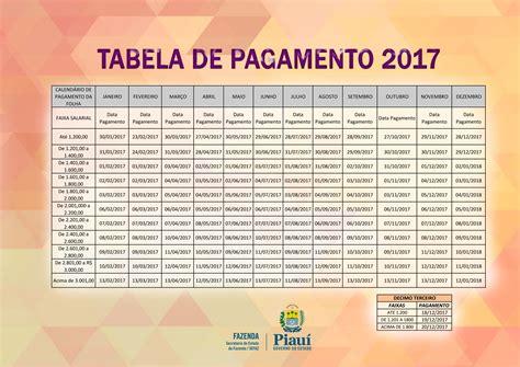 tabela salario exercito 2017 governo divulga tabela de pagamento para 2017 mural da vila