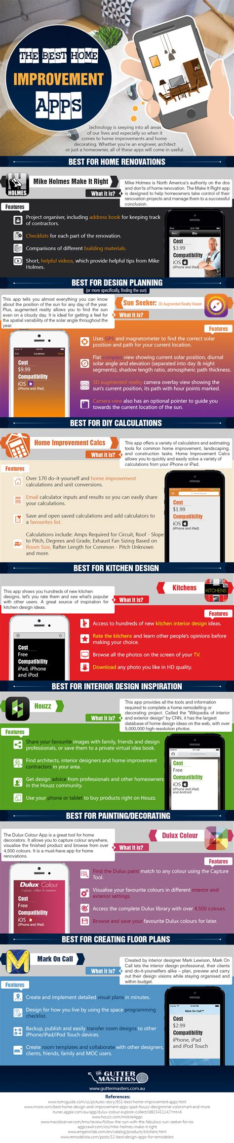 apps to help with home renovation infographic best home improvement apps infographic designer mag
