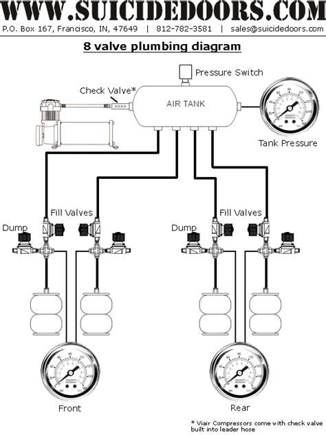 air bag suspension installation diagrams diy air ride the h a m b