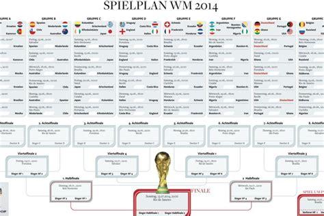 Vorrunde Wm 2014 Deutschlands Gruppe G Spielplan