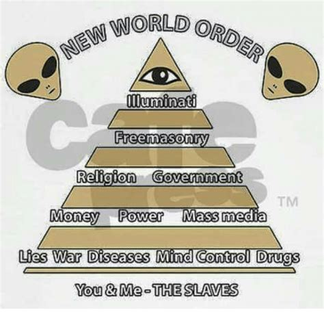 illuminati religion order illuminati freemasonry religion government tm money