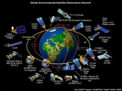 earth and beyond the view of the observed universe books satellite earth observation estimating soil moisture