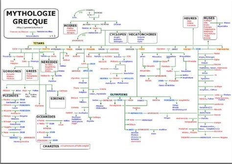 1334644942 recherches sur la chronologie egyptienne mythologie grecque g 233 n 233 alogie recherche google french